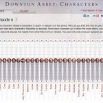 Vote for your favorite Downton Abbey character