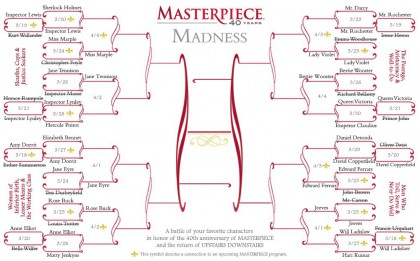 PBS style Final Four with Masterpiece Madness