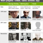 Tinker, Tailor, Soldier….DVD giveaway