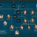 'Downton Abbey' recap courtesy of The Grantham Gazette