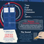 50 Things Every 'Doctor Who' Fan Should Know before Saturday night