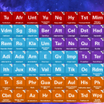 It's official! Science is definitely cool with the 'Doctor Who'/'Star Wars' Periodic Table